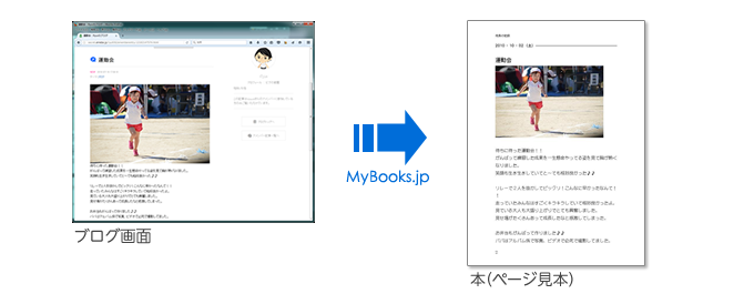 blogToBook